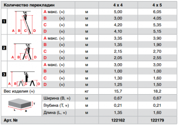 Шарнирная телескопическая лестница Televario Krause 4Х5 арт.129987 (122179)