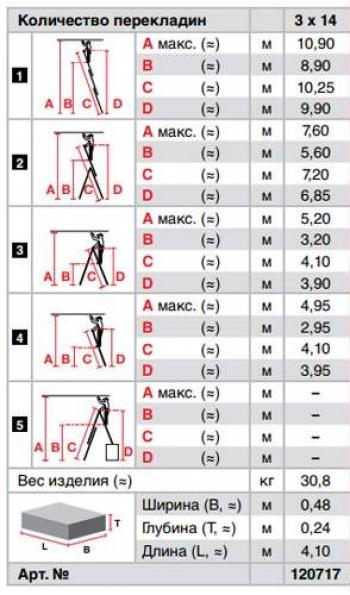 KRAUSE Tribilo Универсальная 3х-секционная лестница 3Х14 ступ. (арт. 120960)